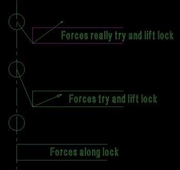 lock geometry.jpg