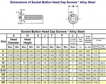 button head standard sizes.jpg